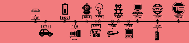 l'Histoire de TECH-EVENT
